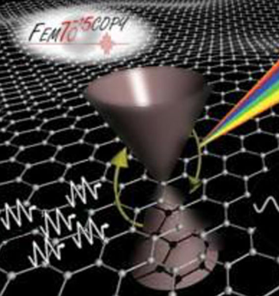 Shining light with bidimensional materials: graphene-based laser