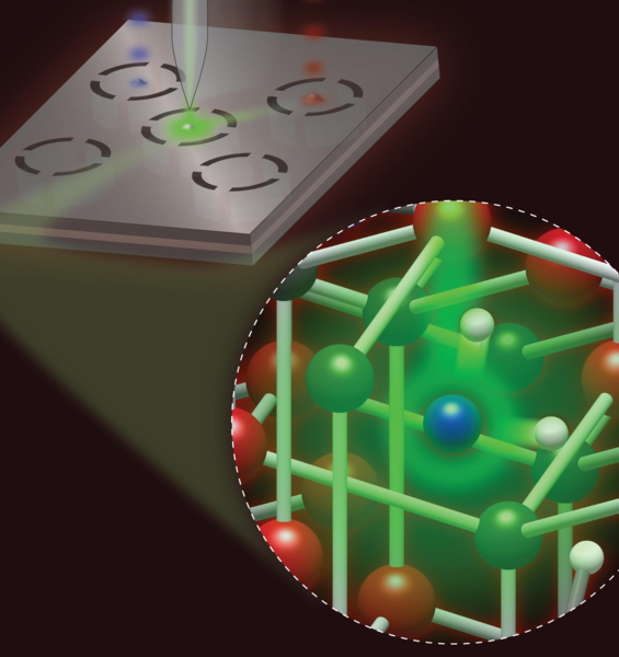 "Quantum Dots ""Made in Italy"": A Step Forward for Quantum Technology"